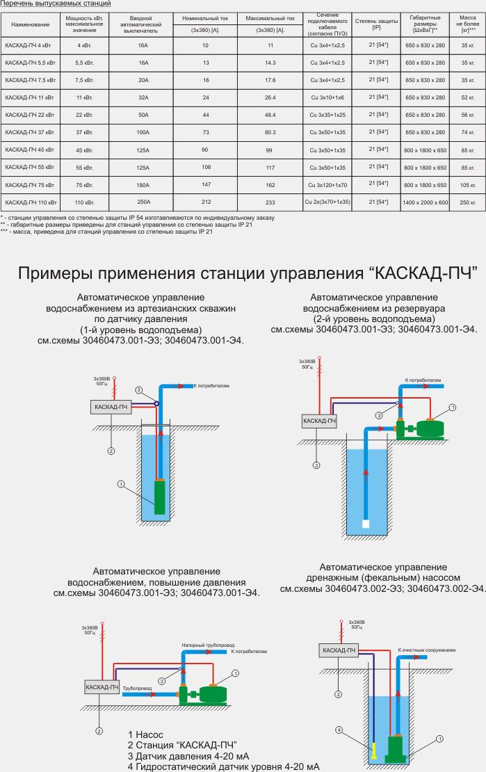 Схема каскадного подключения насосов