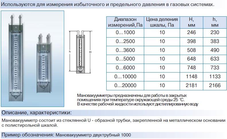 Мановакуумметр двухтрубный 20000 Па